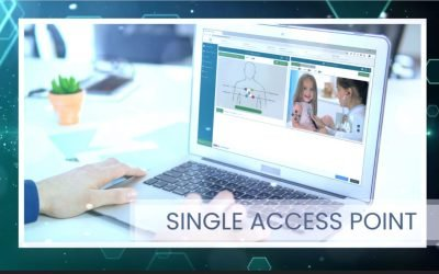 Can telemedicine systems grow with the business needs of your practice?